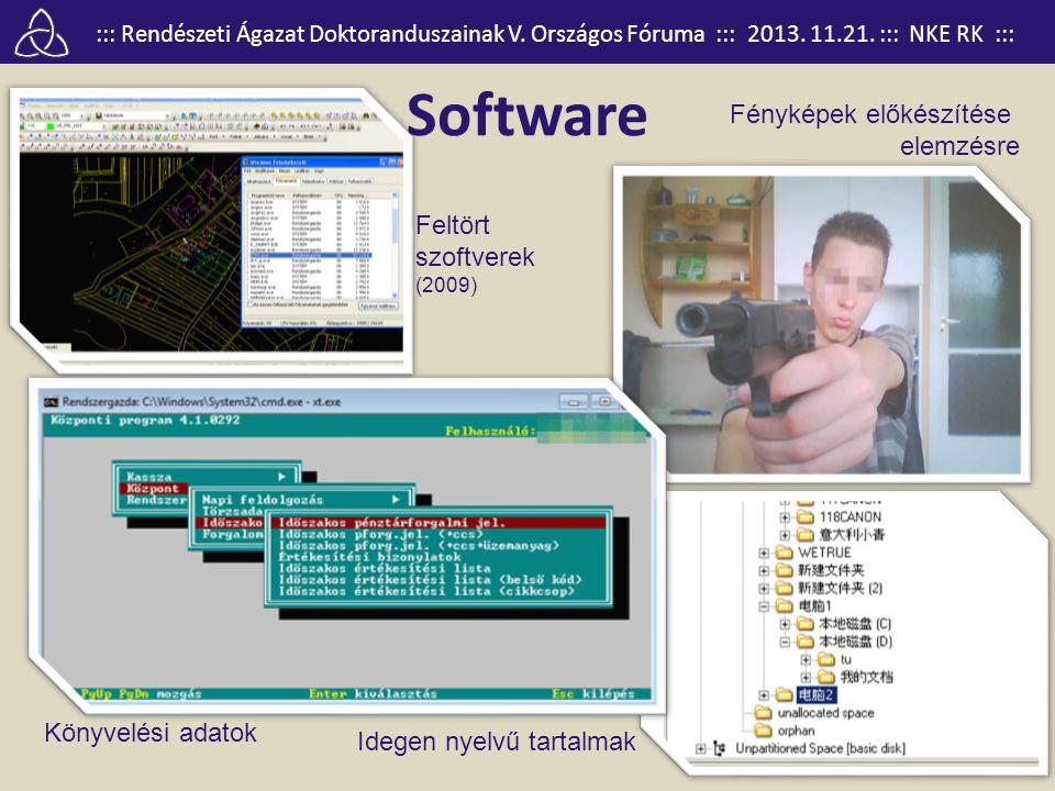 ::: Rendészeti Ágazat Doktoranduszainak V. Országos Fóruma ::: 2013. 11.21. ::: NKE RK ::: Software Fényképek előkészítése elemzésre Könyvelési adatok