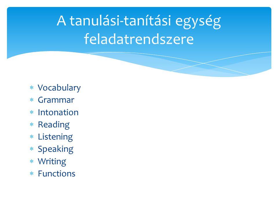  Vocabulary  Grammar  Intonation  Reading  Listening  Speaking  Writing  Functions A tanulási-tanítási egység feladatrendszere