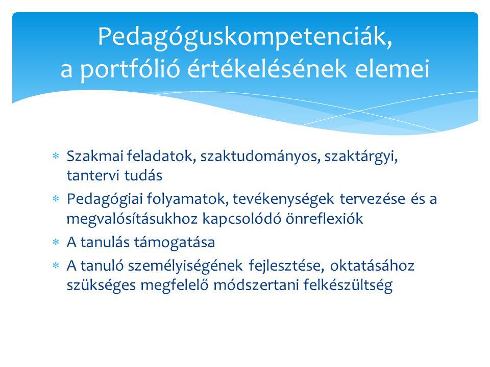  A tanulói csoportok alakulásának segítése, osztályfőnöki tevékenység  Pedagógiai folyamatok és a tanulók személyiségfejlődésének folyamatos értékelése, elemzése  Kommunikáció és szakmai együttműködés, probléma megoldás  Elkötelezettség és szakmai felelősségvállalás a szakmai fejlődésért Pedagógus kompetenciák, a portfólió értékelésének elemei