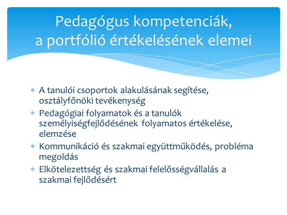 A portfólió olyan dokumentum-gyűjtemény, amely alapján végigkísérhető a pedagógus szakmai tevékenysége  a tények tükrében  a pedagógus reflexiói alapján A portfólió