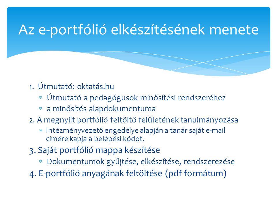 1.Nyitó lap 2.Profil 3.Szakmai önéletrajz adatai 4.Nevelő oktató munka dokumentumai  Választási lehetőség: teljes/egyszerűsített változat  Csoportprofil  Tematikus terv – reflexió  Óratervek – egy bekezdésnyi reflexió  Egyéb dokumentumok (tankönyvi lecke, tanulói füzet, feladatlap stb.) A portfólió feltöltésének megkezdése