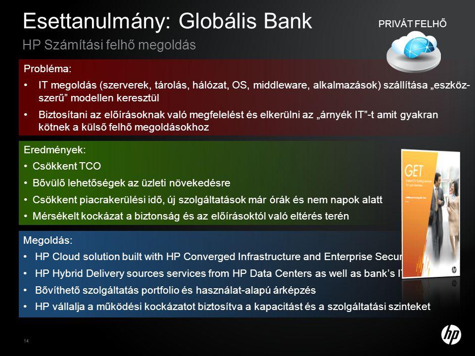 """14 Esettanulmány: Globális Bank HP Számítási felhő megoldás Probléma: •IT megoldás (szerverek, tárolás, hálózat, OS, middleware, alkalmazások) szállítása """"eszköz- szerű modellen keresztül •Biztosítani az előírásoknak való megfelelést és elkerülni az """"árnyék IT -t amit gyakran kötnek a külső felhő megoldásokhoz Eredmények: •Csökkent TCO •Bővülő lehetőségek az üzleti növekedésre •Csökkent piacrakerülési idő, új szolgáltatások már órák és nem napok alatt •Mérsékelt kockázat a biztonság és az előírásoktól való eltérés terén Megoldás: •HP Cloud solution built with HP Converged Infrastructure and Enterprise Security •HP Hybrid Delivery sources services from HP Data Centers as well as bank's IT •Bővíthető szolgáltatás portfolio és használat-alapú árképzés •HP vállalja a működési kockázatot biztosítva a kapacitást és a szolgáltatási szinteket PRIVÁT FELHŐ"""
