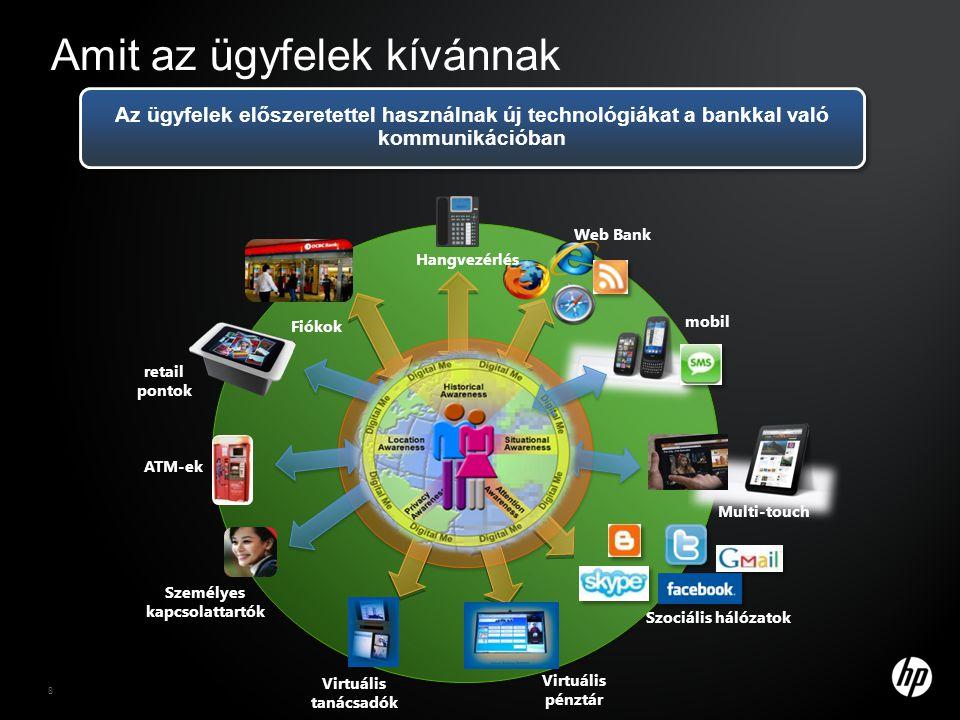 Amit az ügyfelek kívánnak Fiókok Web Bank mobil Multi-touch Szociális hálózatok retail pontok ATM-ek Személyes kapcsolattartók Virtuális pénztár Virtuális tanácsadók Hangvezérlés Az ügyfelek előszeretettel használnak új technológiákat a bankkal való kommunikációban 8