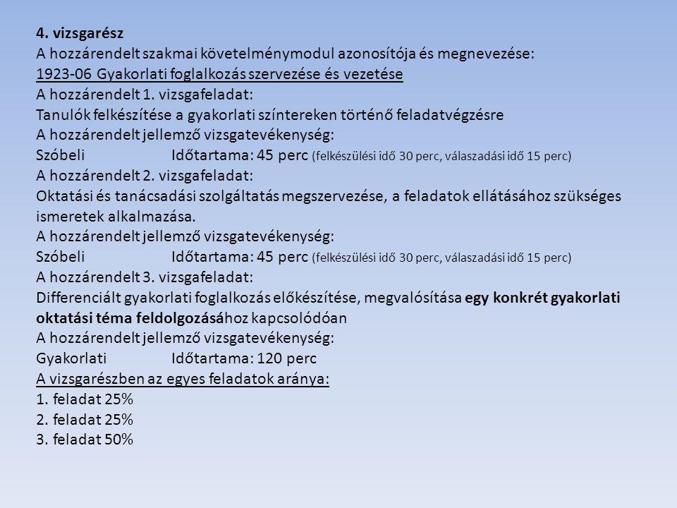 4. vizsgarész A hozzárendelt szakmai követelménymodul azonosítója és megnevezése: 1923-06 Gyakorlati foglalkozás szervezése és vezetése A hozzárendelt