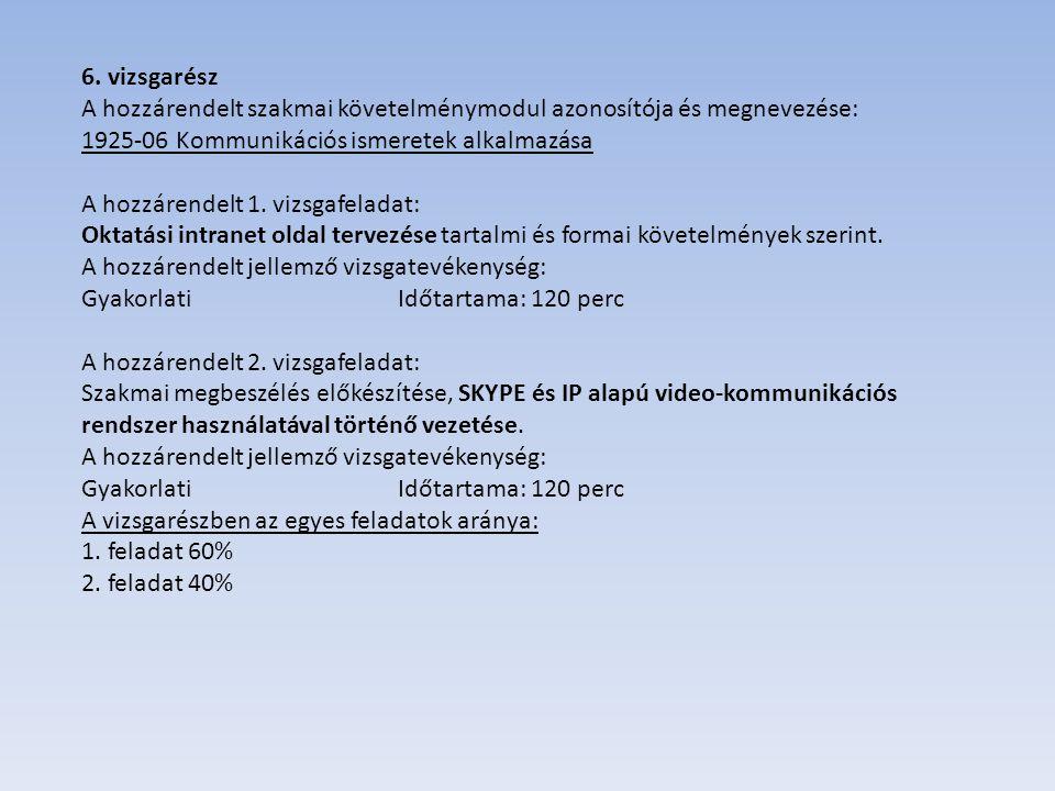 6. vizsgarész A hozzárendelt szakmai követelménymodul azonosítója és megnevezése: 1925-06 Kommunikációs ismeretek alkalmazása A hozzárendelt 1. vizsga