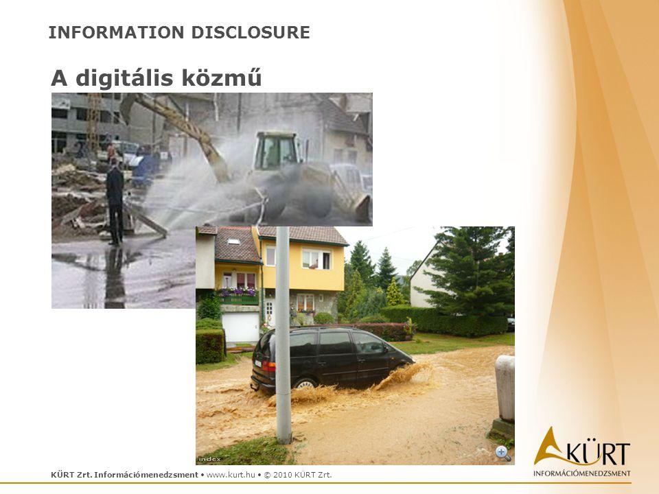 Az előadás címe KÜRT Zrt.Információmenedzsment • www.kurt.hu • © 2010 KÜRT Zrt.