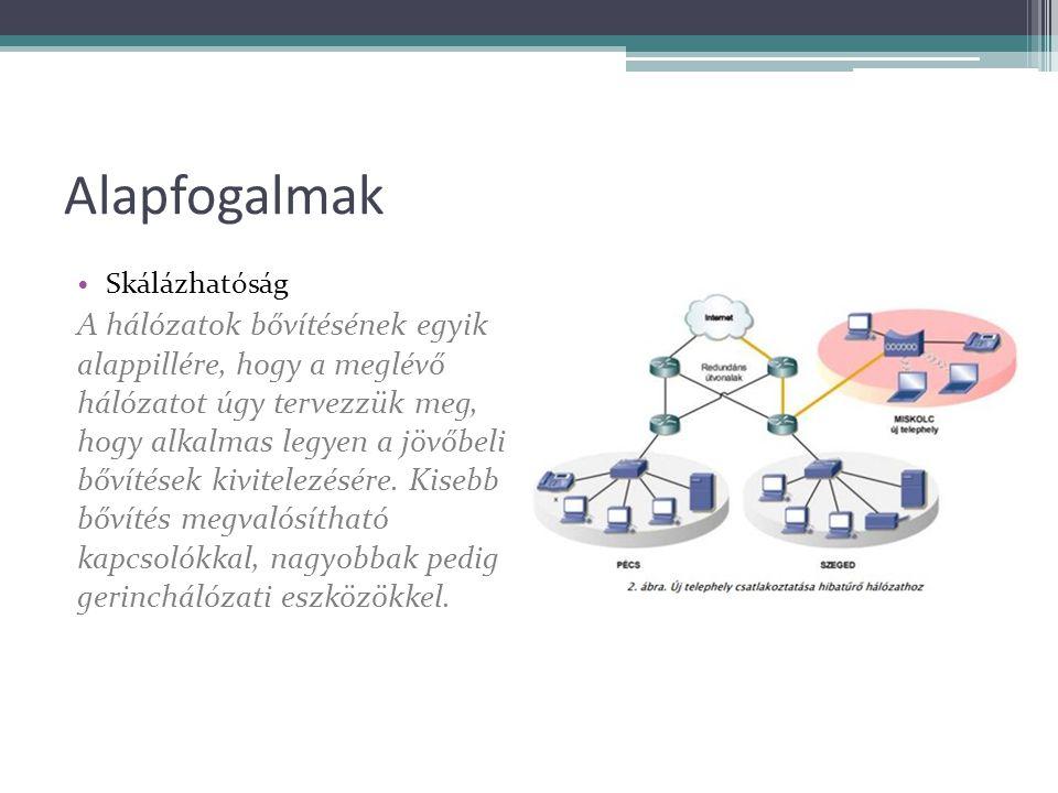 Alapfogalmak • Skálázhatóság A hálózatok bővítésének egyik alappillére, hogy a meglévő hálózatot úgy tervezzük meg, hogy alkalmas legyen a jövőbeli bővítések kivitelezésére.