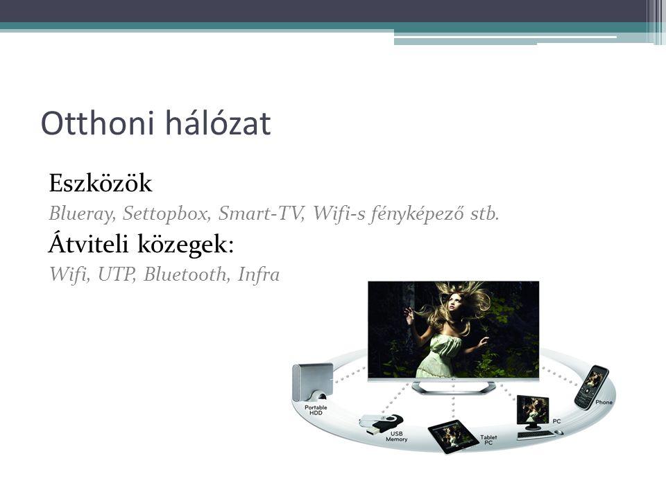 Otthoni hálózat Eszközök Blueray, Settopbox, Smart-TV, Wifi-s fényképező stb.