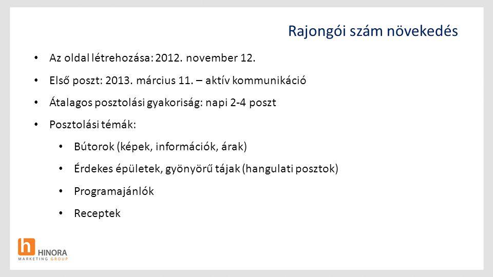 Rajongói szám növekedés • Az oldal létrehozása: 2012.