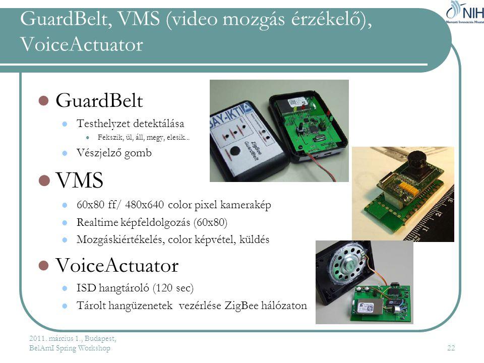 GuardBelt, VMS (video mozgás érzékelő), VoiceActuator  GuardBelt  Testhelyzet detektálása  Fekszik, ül, áll, megy, elesik...