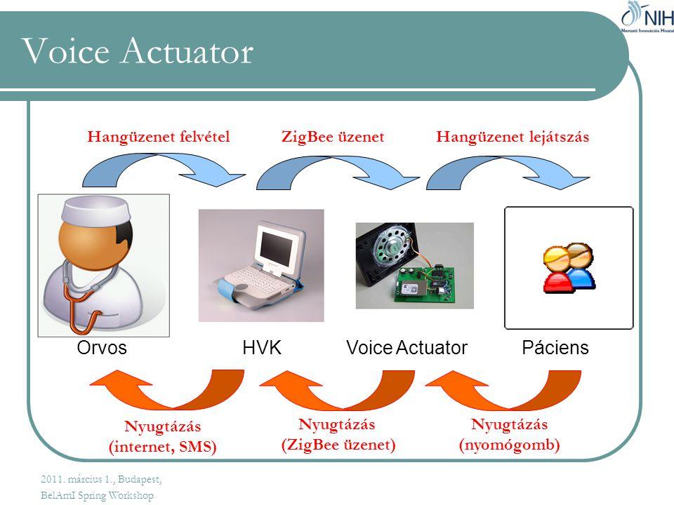 Voice Actuator Orvos HVK Voice Actuator Páciens Hangüzenet felvétel ZigBee üzenet Hangüzenet lejátszás Nyugtázás (nyomógomb) Nyugtázás (ZigBee üzenet) Nyugtázás (internet, SMS) 2011.