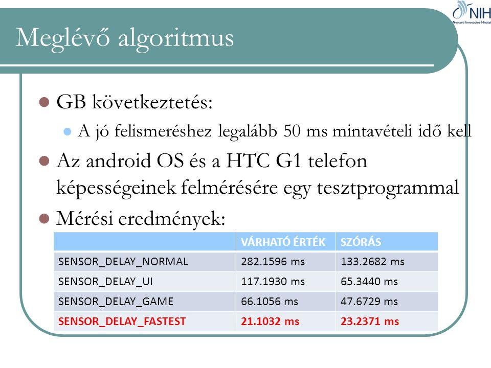 Meglévő algoritmus  GB következtetés:  A jó felismeréshez legalább 50 ms mintavételi idő kell  Az android OS és a HTC G1 telefon képességeinek felmérésére egy tesztprogrammal  Mérési eredmények: VÁRHATÓ ÉRTÉKSZÓRÁS SENSOR_DELAY_NORMAL282.1596 ms133.2682 ms SENSOR_DELAY_UI117.1930 ms65.3440 ms SENSOR_DELAY_GAME66.1056 ms47.6729 ms SENSOR_DELAY_FASTEST21.1032 ms23.2371 ms