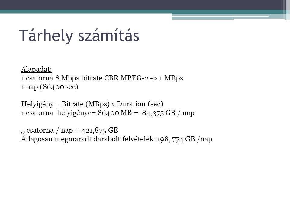 Tárhely számítás Alapadat: 1 csatorna 8 Mbps bitrate CBR MPEG-2 -> 1 MBps 1 nap (86400 sec) Helyigény = Bitrate (MBps) x Duration (sec) 1 csatorna helyigénye= 86400 MB = 84,375 GB / nap 5 csatorna / nap = 421,875 GB Átlagosan megmaradt darabolt felvételek: 198, 774 GB /nap