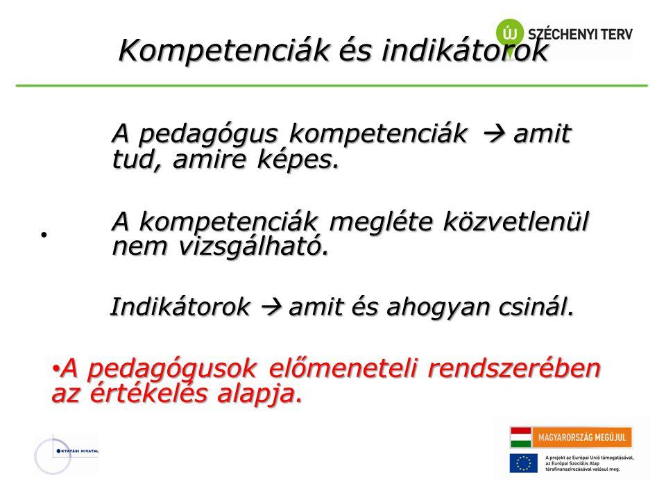 Kompetenciák és indikátorok • A pedagógus kompetenciák  amit tud, amire képes.