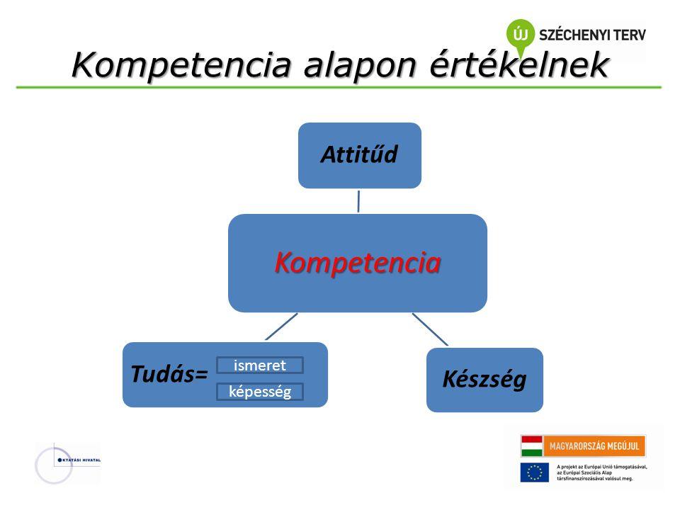 Kompetencia alapon értékelnek Kompetencia Attitűd Készség Tudás= ismeret képesség