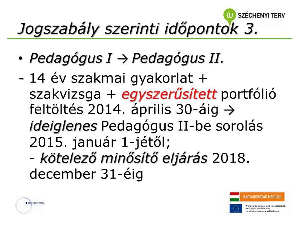 Jogszabály szerinti időpontok 3. • Pedagógus I → Pedagógus II. - egyszerűsített → ideiglenes kötelező minősítő eljárás - 14 év szakmai gyakorlat + sza