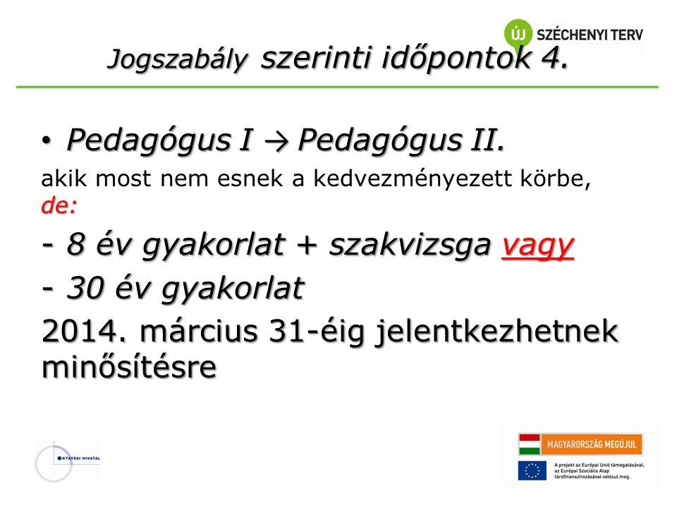 Jogszabály szerinti időpontok 4. • Pedagógus I → Pedagógus II. de: akik most nem esnek a kedvezményezett körbe, de: -8 év gyakorlat + szakvizsga vagy