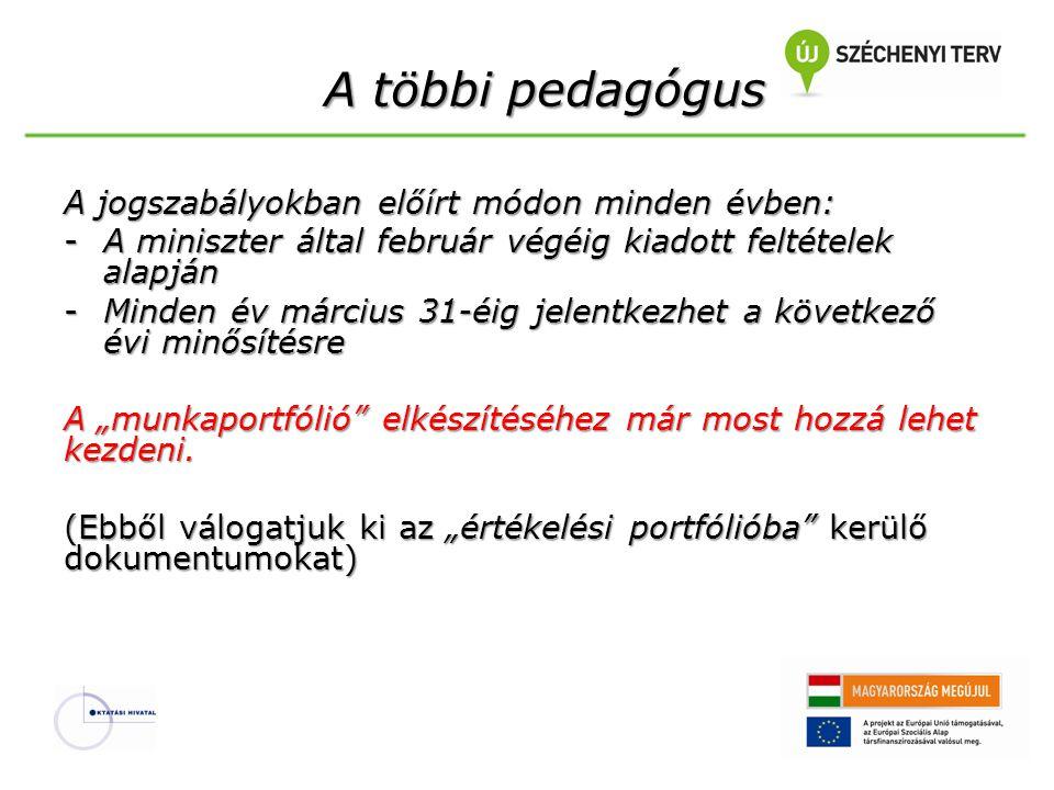 A többi pedagógus A jogszabályokban előírt módon minden évben: -A miniszter által február végéig kiadott feltételek alapján -Minden év március 31-éig