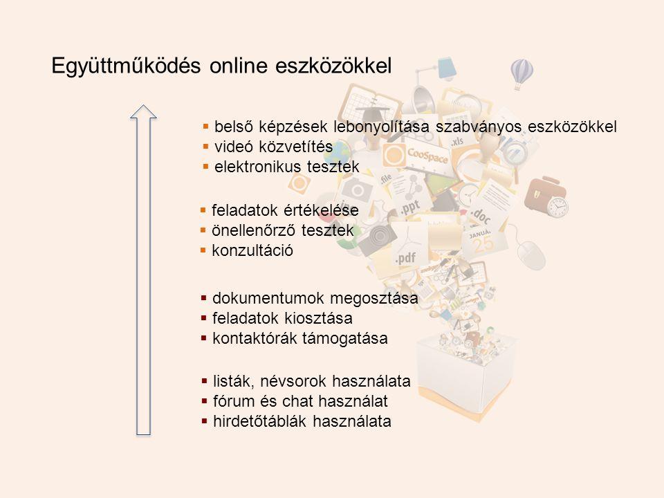 Együttműködés online eszközökkel  belső képzések lebonyolítása szabványos eszközökkel  videó közvetítés  elektronikus tesztek  feladatok értékelése  önellenőrző tesztek  konzultáció  dokumentumok megosztása  feladatok kiosztása  kontaktórák támogatása  listák, névsorok használata  fórum és chat használat  hirdetőtáblák használata