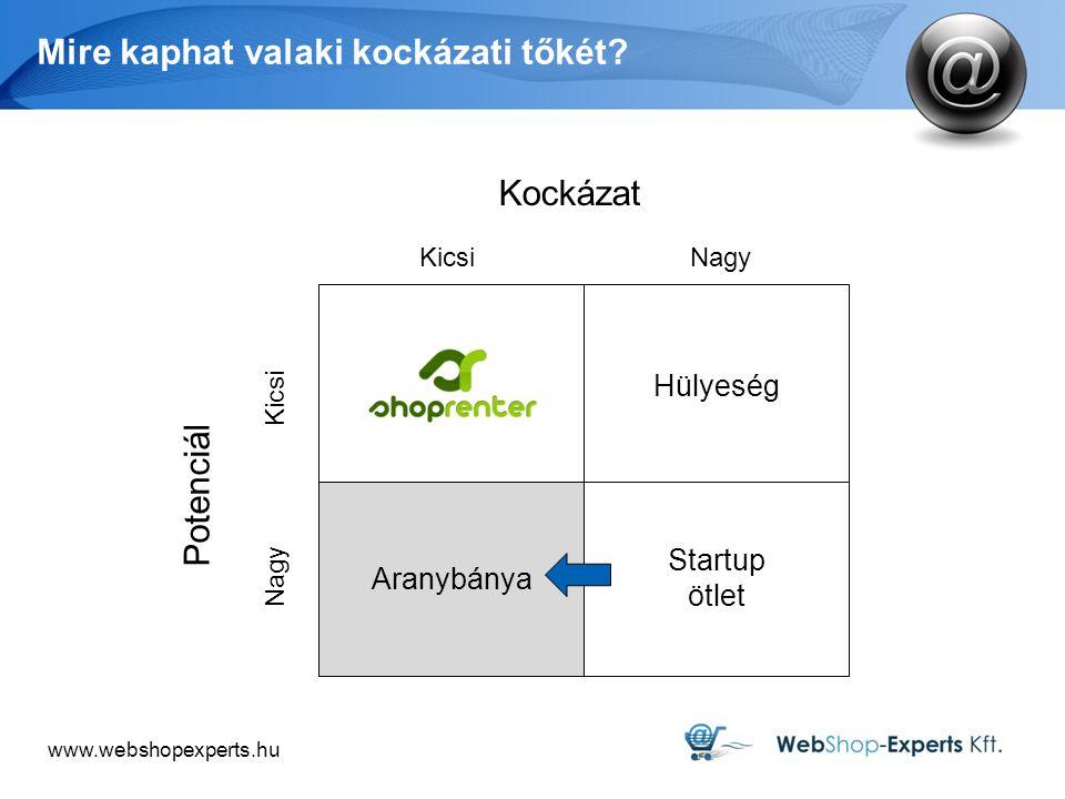 www.webshopexperts.hu Startup? Mégis miről?  2012. nyara: Ötlet egy kiránduláson