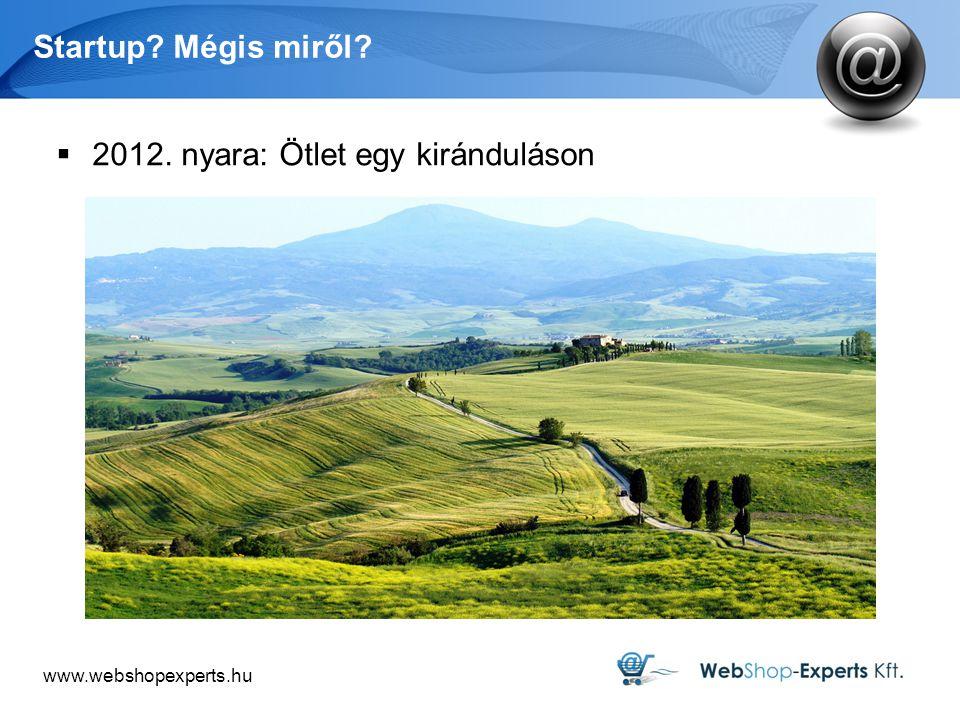 www.webshopexperts.hu Startup Mégis miről  2012. nyara: Ötlet egy kiránduláson