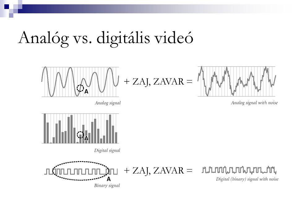A DV szabvány  1994-ben 55 cég együttes szabványa  ITU-R BT.601 képméret (720*576)  4:1:1 (NTSC) és 4:2:0 (PAL) mintavétel  5:1 arányú tömörítés (DCT) – 25 MBit/s  Intra-frame tömörítés (2 félképben inter-frame)  2 vagy 4 audió csatorna (48 kHz vagy 32 kHz)  Több változat: D8, DVCAM, DVCPRO, Digital-S, D-VHS