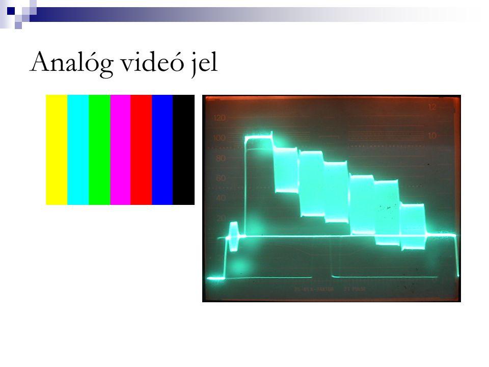 A DV kazetta  MiniDV  Standard DV  Time Code  Integrált chip  IEEE 1394 (FireWire, i.Link)