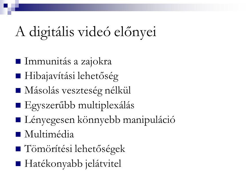 A DVCAM  Videostream megegyezik a DV-vel  Gyorsabb szalag -> kisebb adatsűrűség  Jobb hibavédelem  Jobb minőségű szalag  Általános használat: ENG