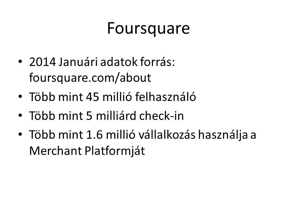 Foursquare • 2014 Januári adatok forrás: foursquare.com/about • Több mint 45 millió felhasználó • Több mint 5 milliárd check-in • Több mint 1.6 millió