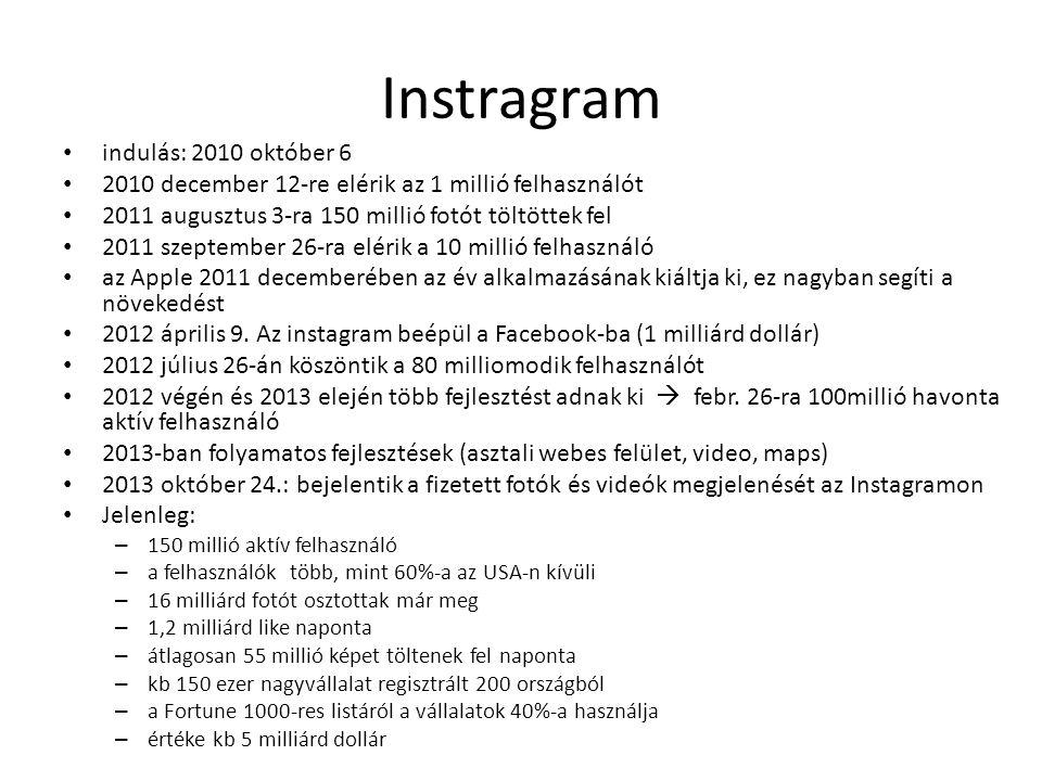 Instragram • indulás: 2010 október 6 • 2010 december 12-re elérik az 1 millió felhasználót • 2011 augusztus 3-ra 150 millió fotót töltöttek fel • 2011