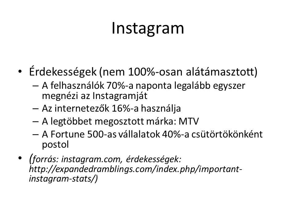Instagram • Érdekességek (nem 100%-osan alátámasztott) – A felhasználók 70%-a naponta legalább egyszer megnézi az Instagramját – Az internetezők 16%-a