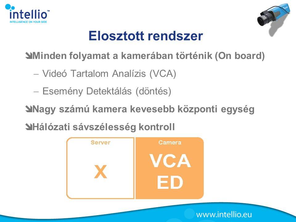  Minden folyamat a kamerában történik (On board)  Videó Tartalom Analízis (VCA)  Esemény Detektálás (döntés)  Nagy számú kamera kevesebb központi