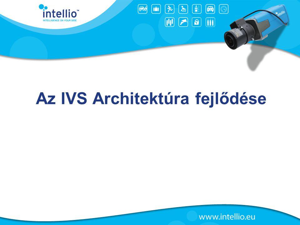 Az IVS Architektúra fejlődése