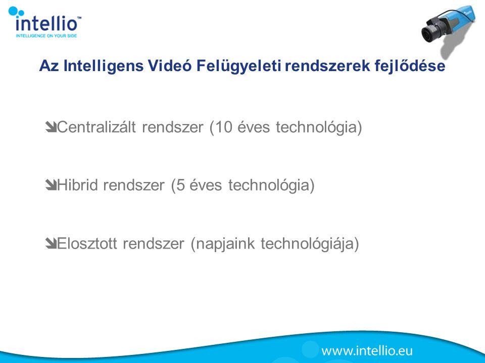 Az Intelligens Videó Felügyeleti rendszerek fejlődése  Centralizált rendszer (10 éves technológia)  Hibrid rendszer (5 éves technológia)  Elosztott