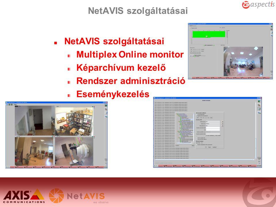NetAVIS szolgáltatásai Multiplex Online monitor Képarchívum kezelő Rendszer adminisztráció Eseménykezelés