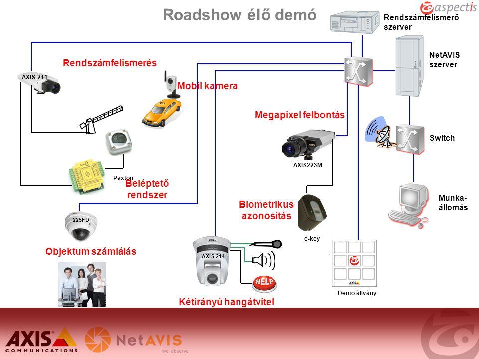 Roadshow élő demó AXIS 211 AXIS 214 225FD AXIS223M Demo állvány e-key Paxton Rendszámfelismerés Objektum számlálás Kétirányú hangátvitel Megapixel fel