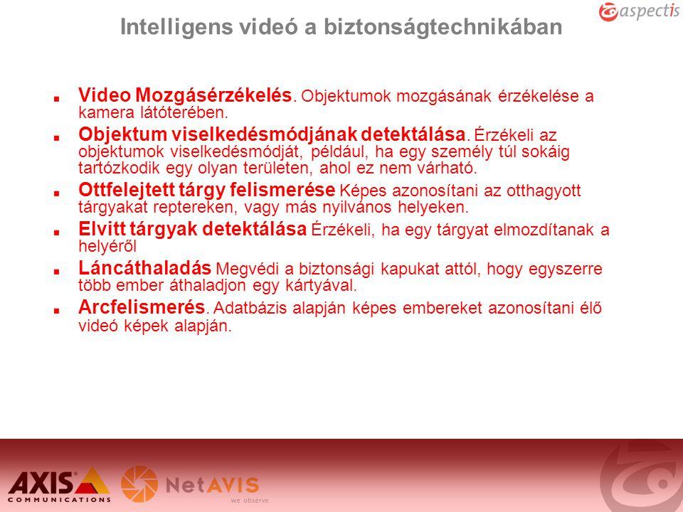 Intelligens videó a biztonságtechnikában Video Mozgásérzékelés. Objektumok mozgásának érzékelése a kamera látóterében. Objektum viselkedésmódjának det