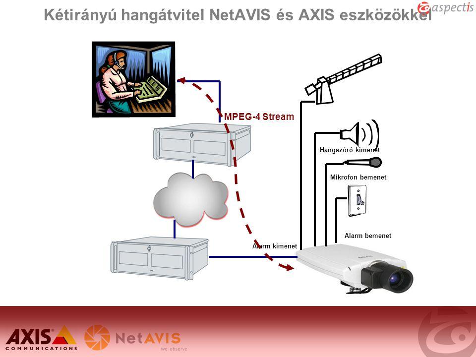 Kétirányú hangátvitel NetAVIS és AXIS eszközökkel Alarm bemenet Alarm kimenet Mikrofon bemenet Hangszóró kimenet MPEG-4 Stream