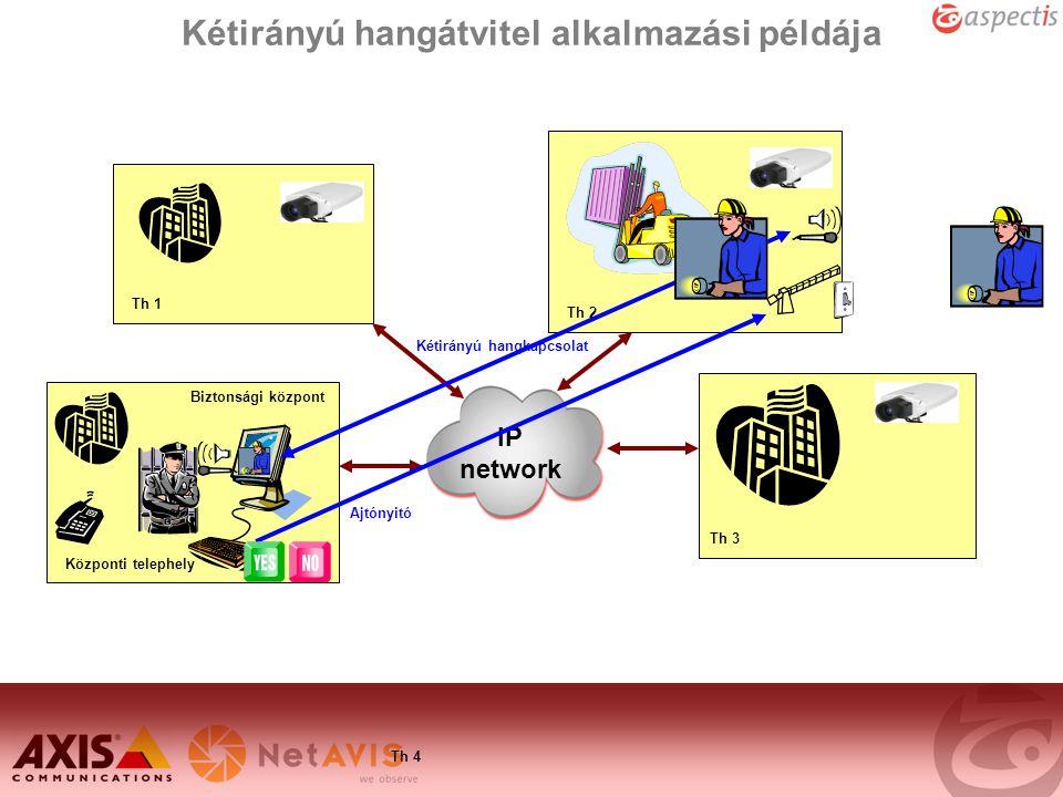 Kétirányú hangátvitel alkalmazási példája Th 1 Th 2 Th 3 Th 4 IP network Központi telephely Biztonsági központ Kétirányú hangkapcsolat Ajtónyitó