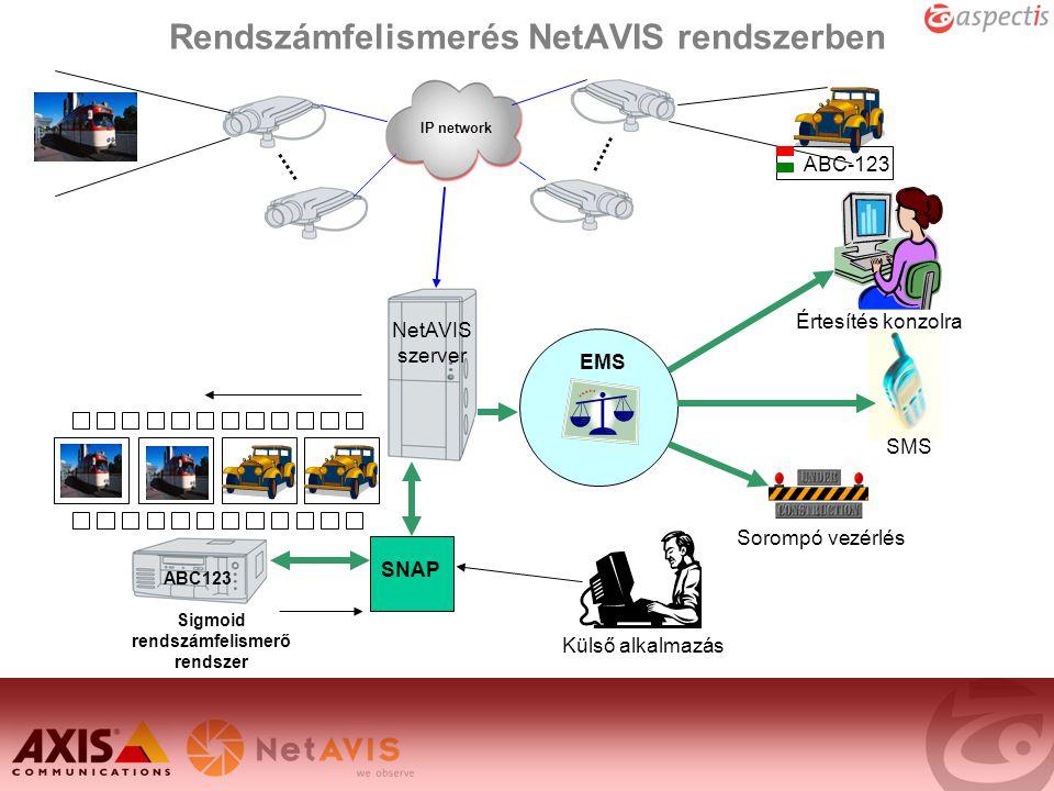 Rendszámfelismerés NetAVIS rendszerben Értesítés konzolra EMS Sorompó vezérlés SMS NetAVIS szerver Sigmoid rendszámfelismerő rendszer ABC-123 ABC123 K