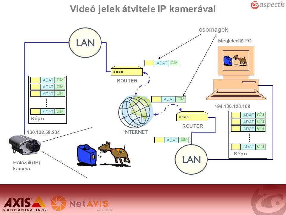 Videó jelek átvitele IP kamerával ROUTER 130.132.59.234 ADAT CÍM ADAT CÍM ADAT CÍM csomagok 194.106.123.108 Hálózati (IP) kamera Megjelenítő PC ADAT C