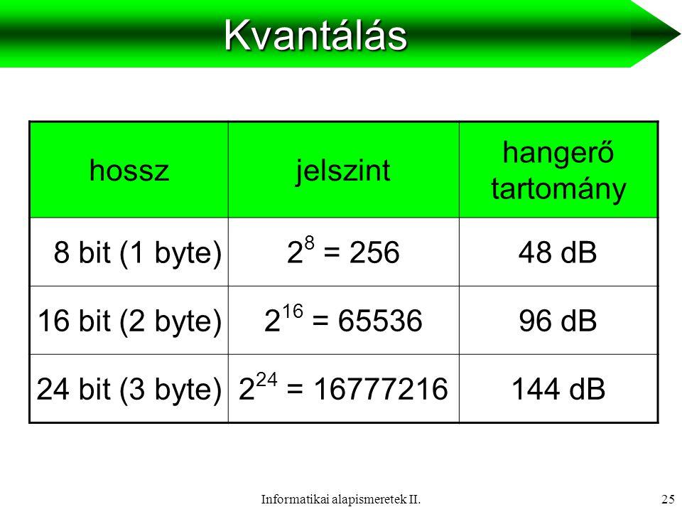 Informatikai alapismeretek II.26 Digitalizált hangállomány mérete  A hangállomány méretét (S) befolyásolja: 1.