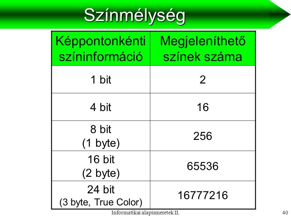 Informatikai alapismeretek II.41Színmélység 1 bit 4 bit 8 bit24 bit