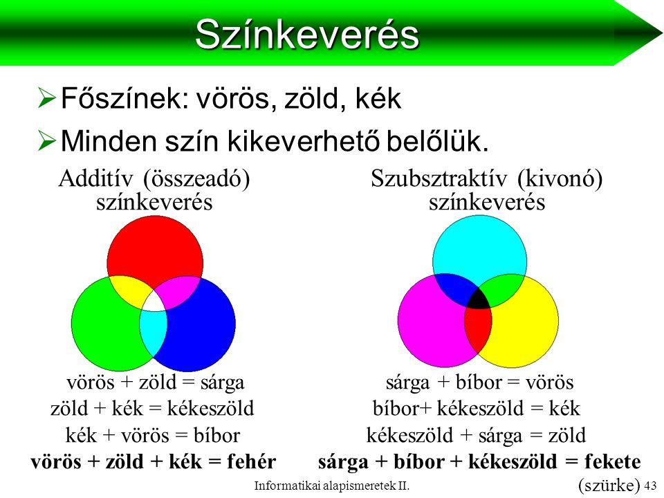 Informatikai alapismeretek II.44Színterek R G B  Red, Green, Blue  vörös, zöld, kék  Additív színkeverés  Monitor, TV C M Y K  Cyan, Magenta, Yellow, blacK  kékeszöld, bíbor, sárga, fekete  Szubsztraktív színkeverés  Nyomtató  További színterek: YUV, YIQ HSB  Hue, Saturation, Brightness  Árnyalat, telítettség, fényesség