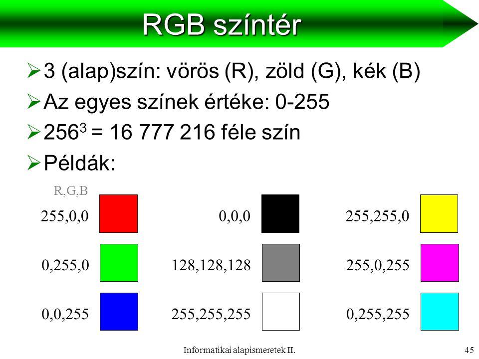 Informatikai alapismeretek II.46 CMYK színtér Magenta Yellow Cyan Black CMYK