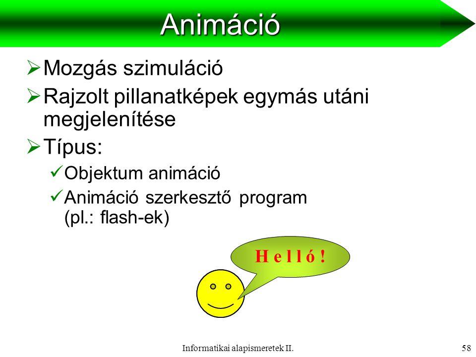 Informatikai alapismeretek II.59 Animált gif  20-30 kép/s folytonos mozgásnak tűnik