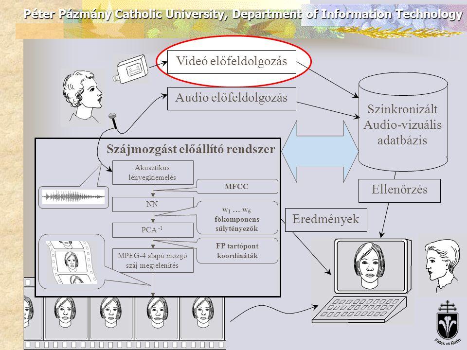 Péter Pázmány Catholic University, Department of Information Technology Animáció megvalósítás  Tartópont mozgatás  Tartópontok egymásra hatása  Száj körül a bőrfelült részekre osztásával valósítható meg a mozgatás