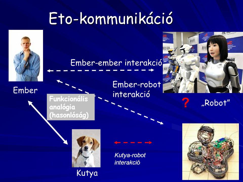 """Eto-kommunikáció Ember Kutya """"Robot"""" Ember-ember interakció Ember-robot interakció Kutya-robot interakció Funkcionális analógia (hasonlóság) ?"""