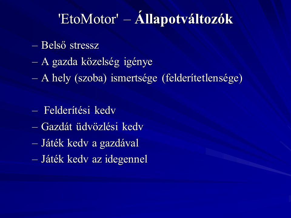 'EtoMotor' – Állapotváltozók –Belső stressz –A gazda közelség igénye –A hely (szoba) ismertsége (felderítetlensége) – Felderítési kedv –Gazdát üdvözl