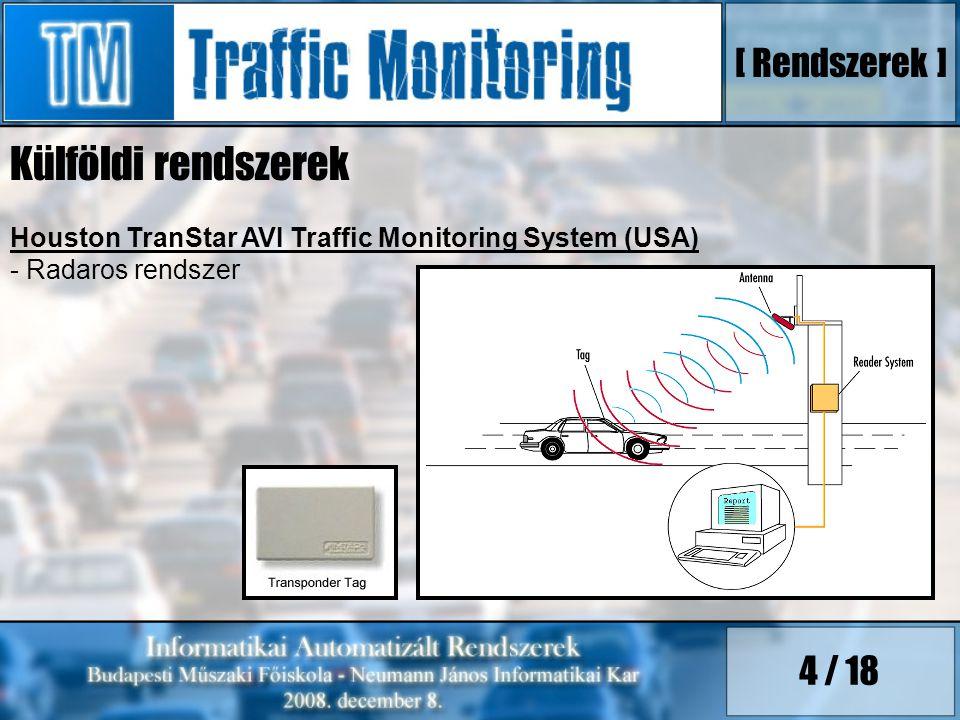 4 / 18 Külföldi rendszerek Houston TranStar AVI Traffic Monitoring System (USA) - Radaros rendszer [ Rendszerek ]